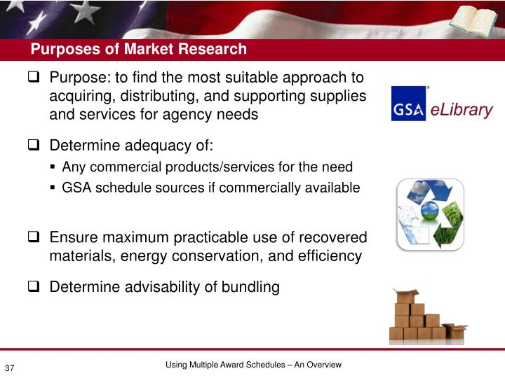 Purposes of Market Research