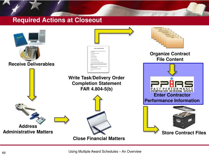 Required Actions at Closeout