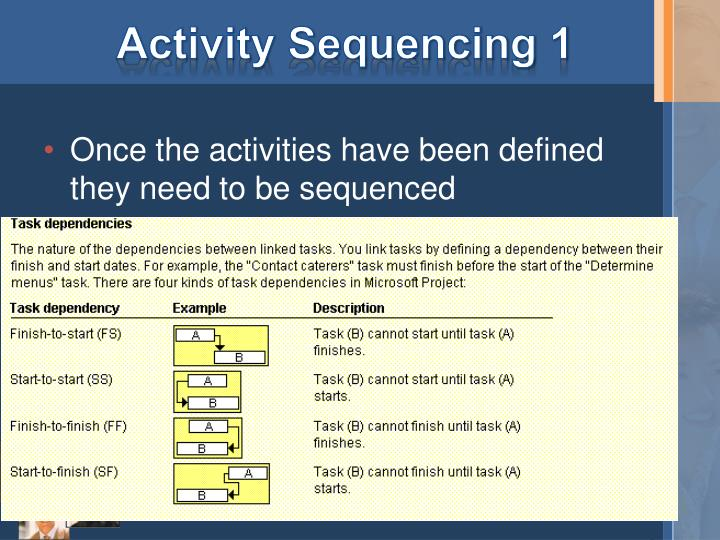 Activity Sequencing 1
