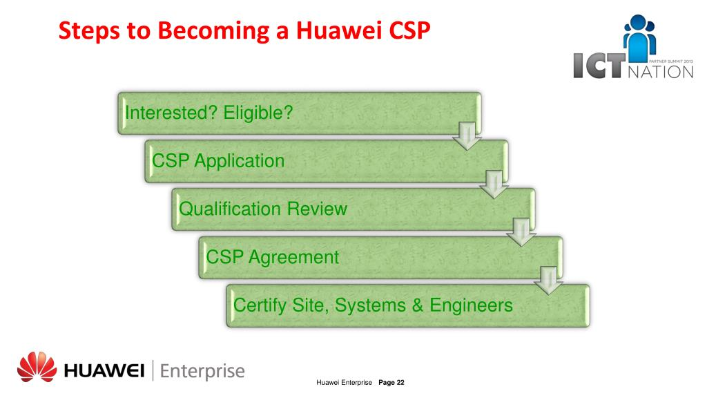 PPT - Accelerate Your Business with Huawei Unified ICT Service