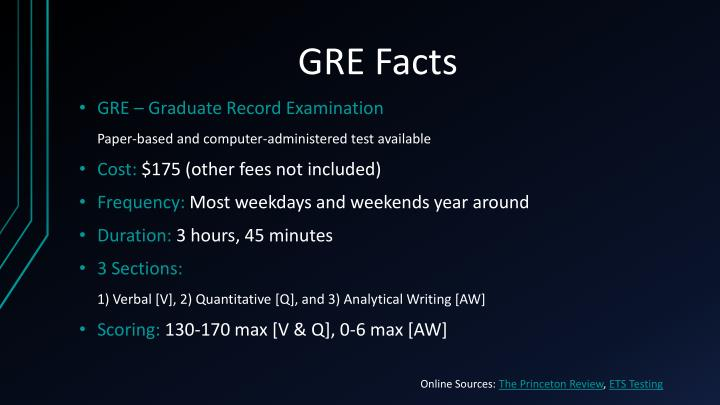 GRE Facts