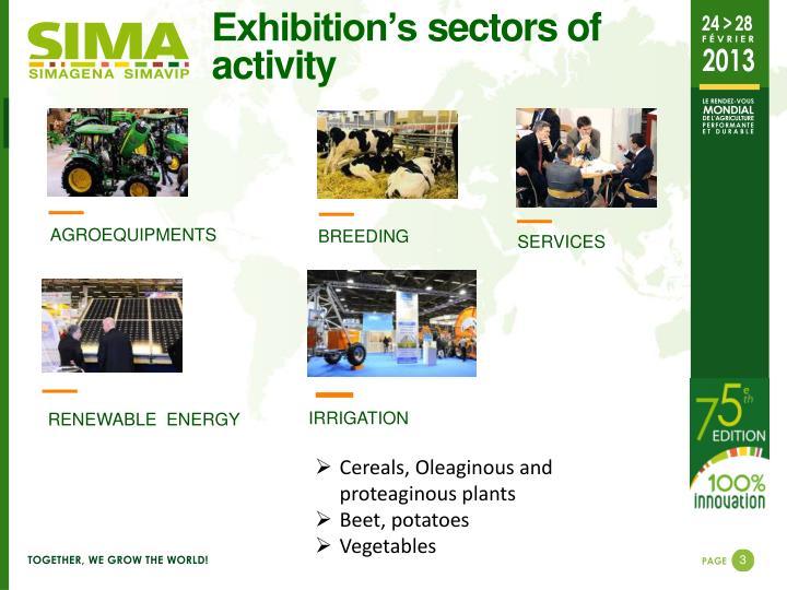 Exhibition s sectors of activity