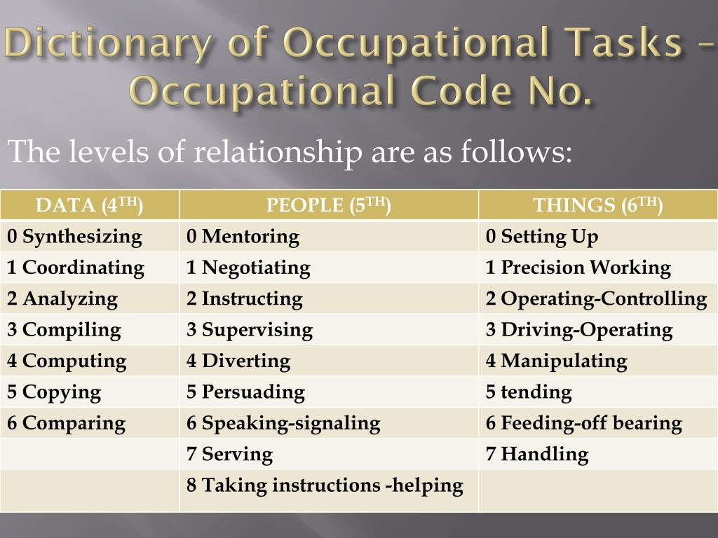 dictionary of occupational titles driver