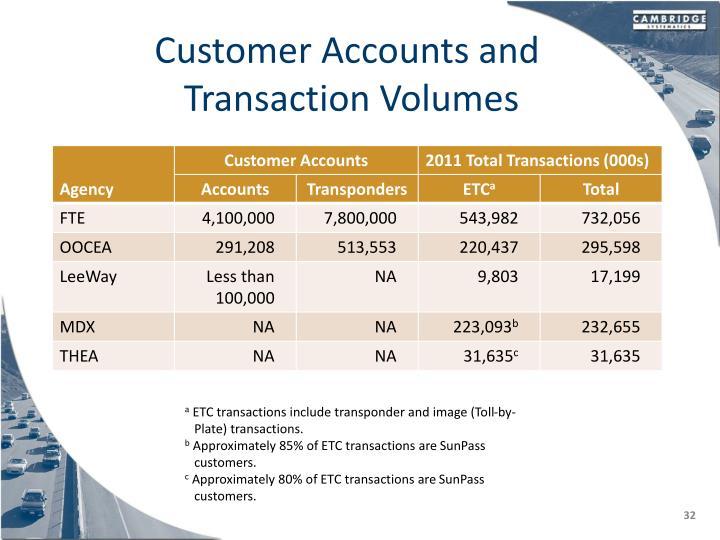 Customer Accounts and