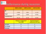 performance during recession