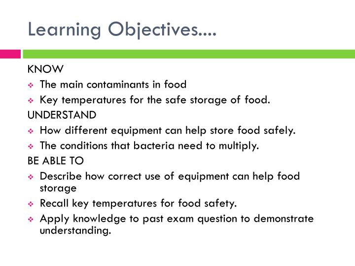 Learning Objectives....