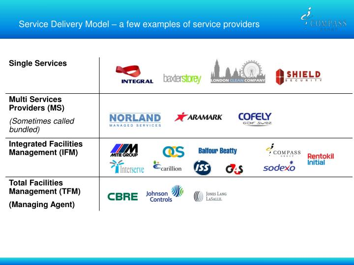 Service Delivery Model – a few examples of service providers