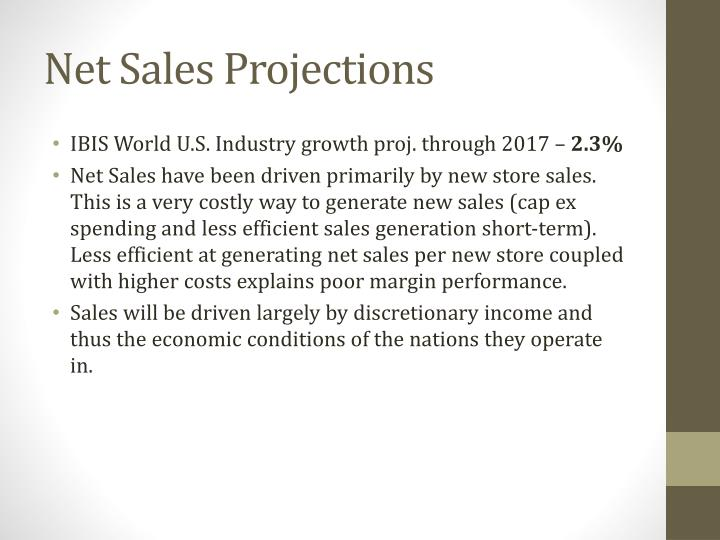 Net Sales Projections