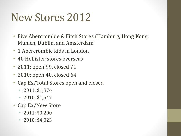 New Stores 2012