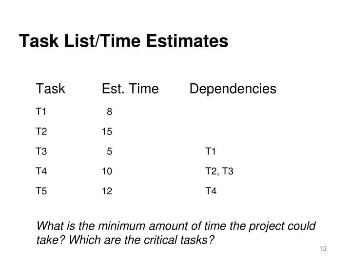Task List/Time Estimates