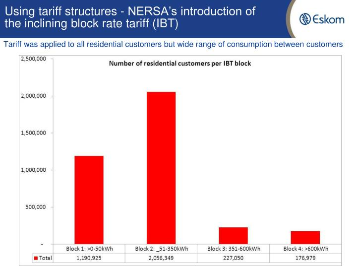 Using tariff structures - NERSA's introduction of the inclining block rate tariff (IBT)