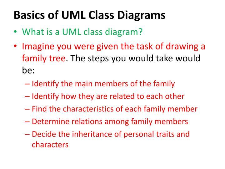 Ppt uml class diagrams powerpoint presentation id1644979 basics of uml class diagrams ccuart Images