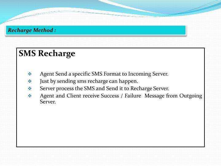 Recharge Method :