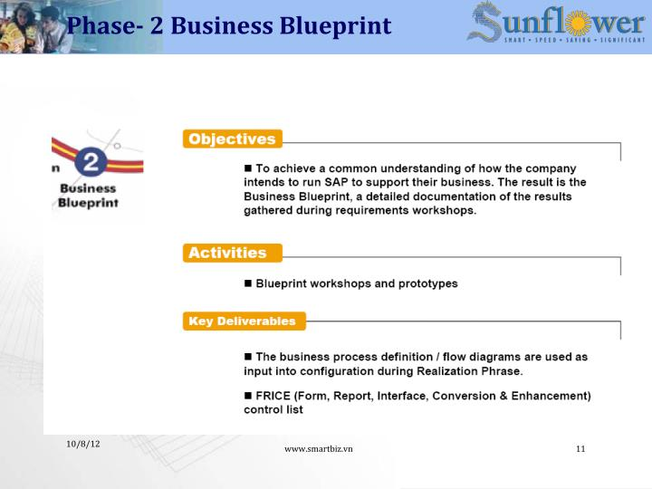 Ppt apply pmbok to erp implementation powerpoint presentation id phase 2 business blueprint malvernweather Image collections