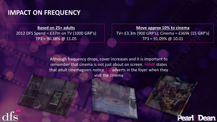 IMPACT ON FREQUENCY