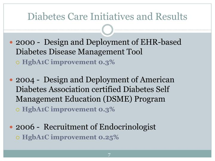 Diabetes Care Initiatives and Results