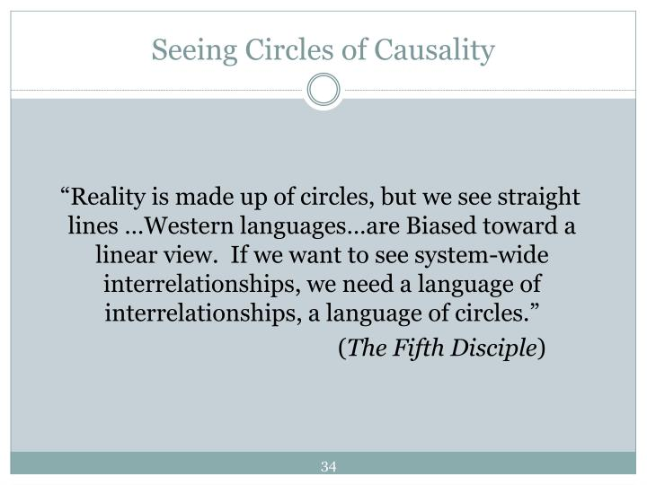 Seeing Circles of Causality