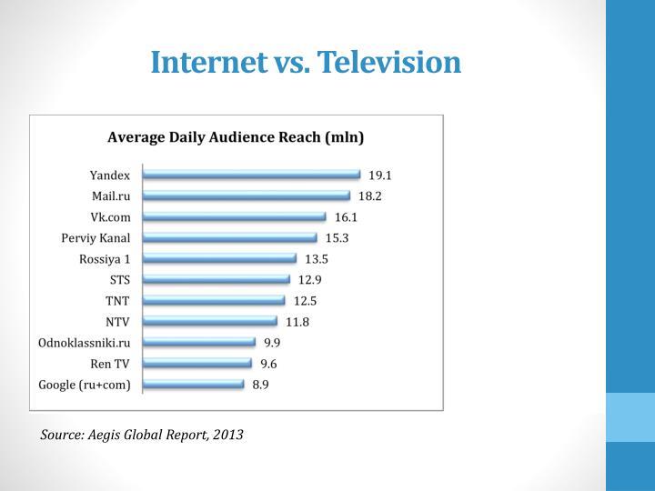 Internet vs. Television