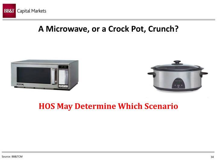 A Microwave, or a Crock Pot, Crunch?