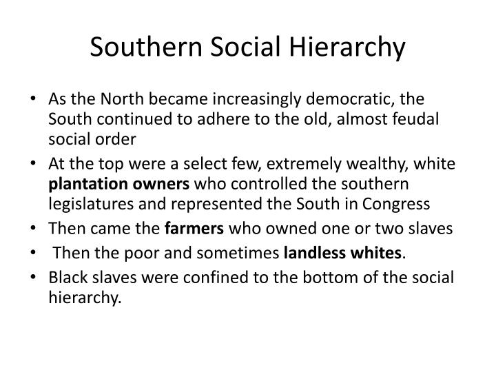 Southern Social Hierarchy