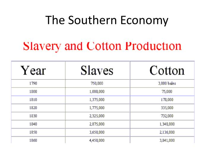 The southern economy1