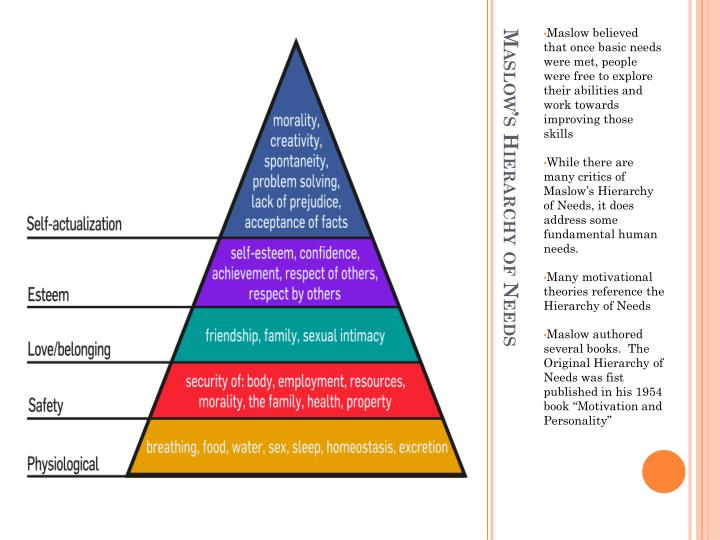Maslow believed that once basic needs were met, people were free to explore their abilities and work towards improving those skills