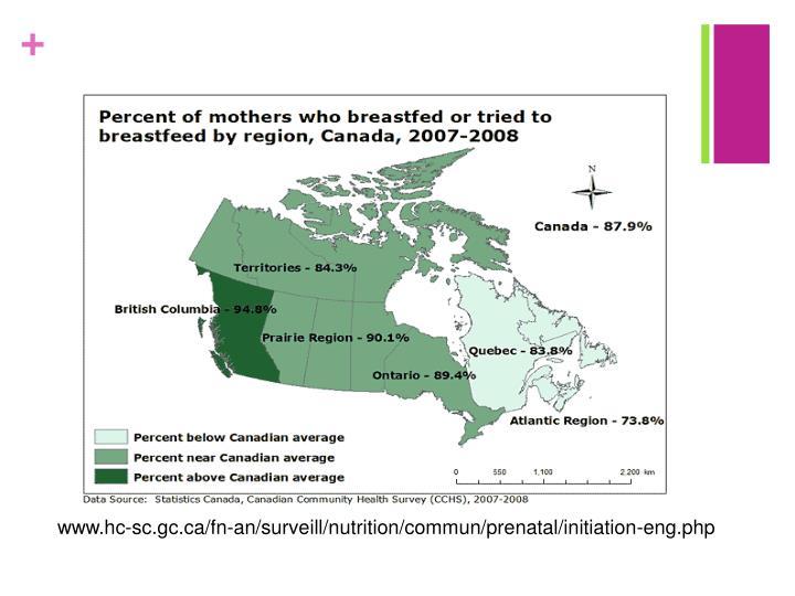 www.hc-sc.gc.ca/fn-an/surveill/nutrition/commun/prenatal/initiation-eng.php