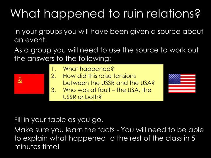 What happened to ruin relations?