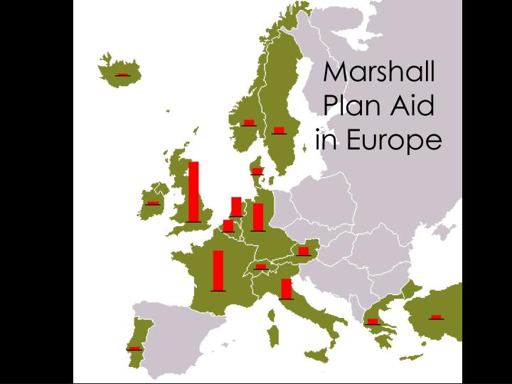Marshall Plan Aid in Europe