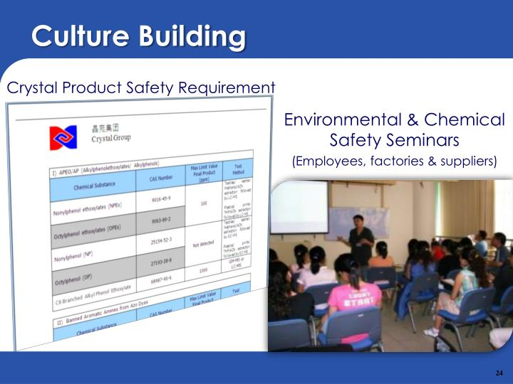 Crystal Product Safety Requirement