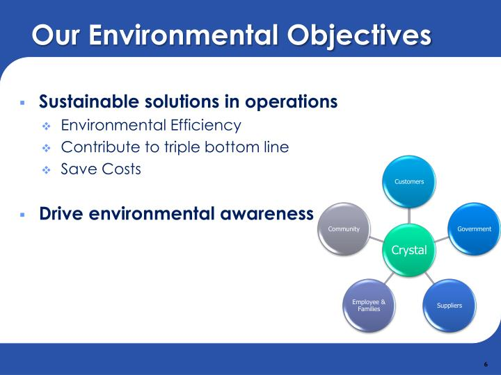 Our Environmental Objectives