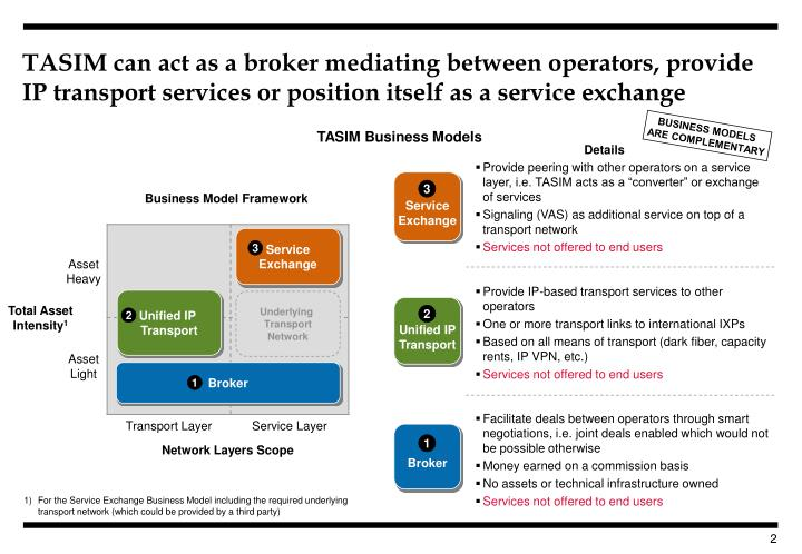 TASIM can act as a broker mediating between operators, provide IP transport services or position its...