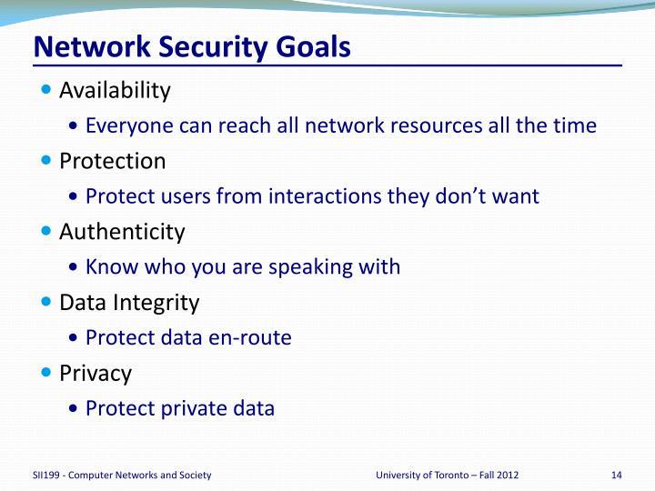 Network Security Goals