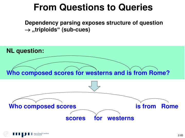 From Questions to Queries