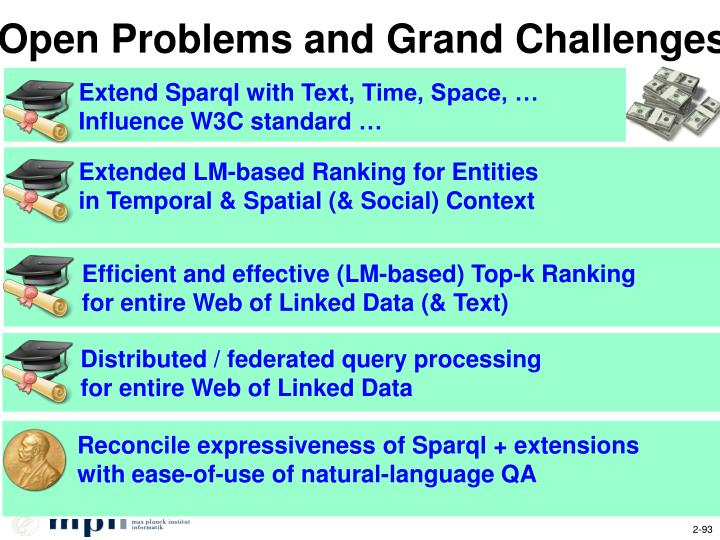 Open Problems and Grand Challenges