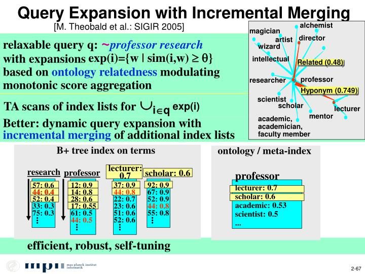 Query Expansion with Incremental Merging