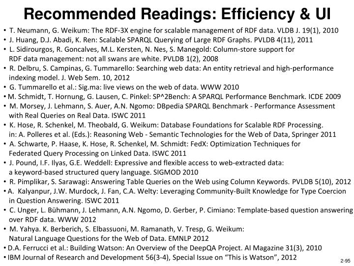 Recommended Readings: Efficiency & UI
