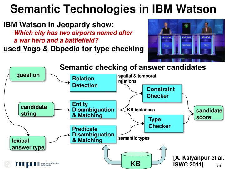 Semantic Technologies in IBM Watson