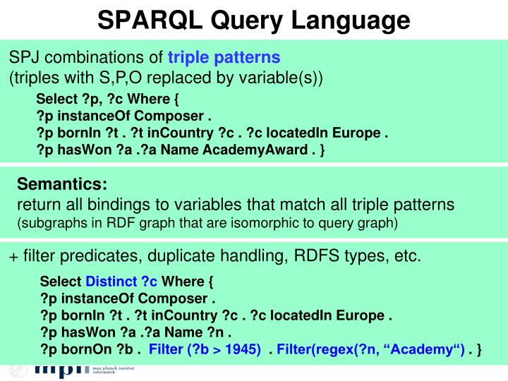 SPARQL Query Language