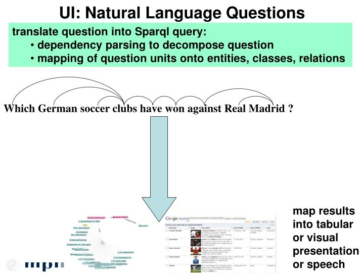 UI: Natural Language Questions