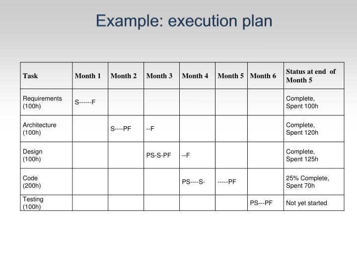 Example: execution plan