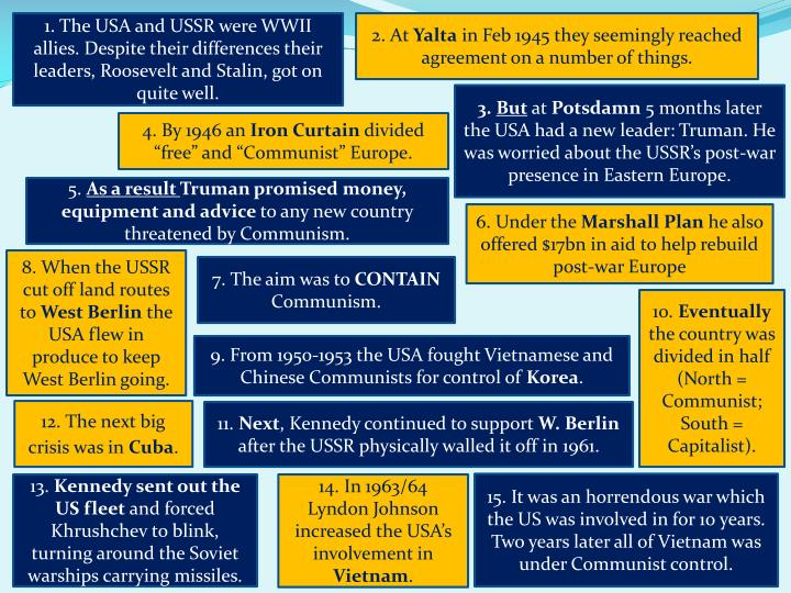 1. The USA and USSR were WWII allies. Despite their differences their leaders, Roosevelt and Stalin,...