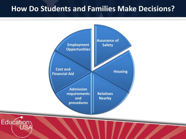 How Do Students and Families Make Decisions?