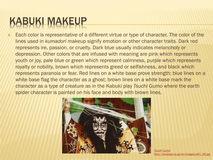Each color is representative of a different virtue or type of character. The color of the lines used in