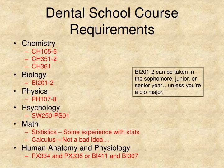 Dental School Course Requirements