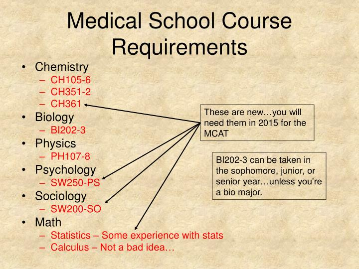 Medical School Course Requirements