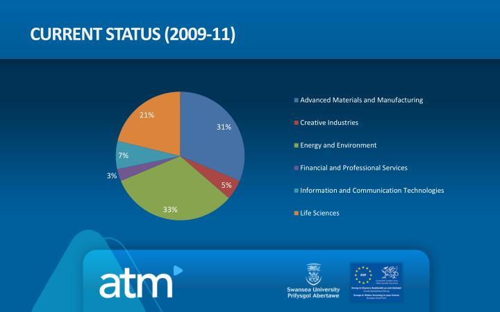 Current status (2009-11)