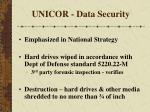 unicor data security