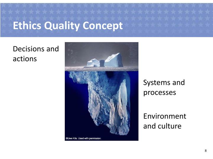 Ethics Quality Concept