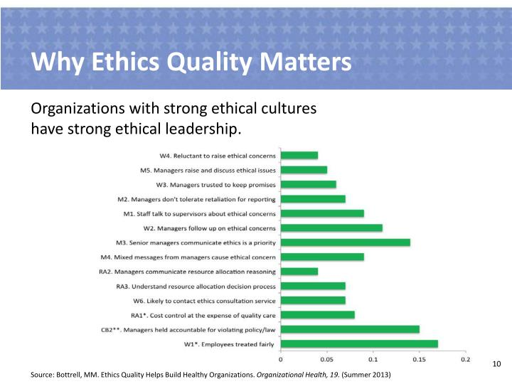 Why Ethics Quality